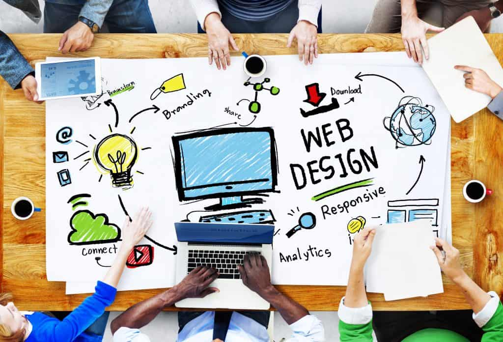Website Design Services – All You Need To Know